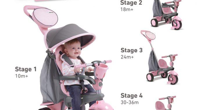 Các thương hiệu bán đồ em bé chất lượng